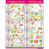 VITAMINS (ENG. HINDI) CHART SIZE 70 X 100 CMS - Indian Book Depot (Map House)