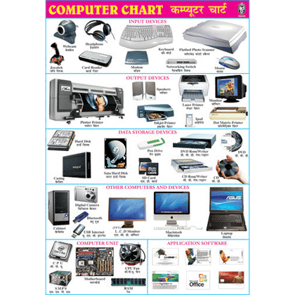 COMPUTER CHART CHART SIZE 70 X 100 CMS - Indian Book Depot (Map House)