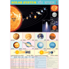 SOLAR SYSTEM CHART SIZE 70 X 100 CMS - Indian Book Depot (Map House)