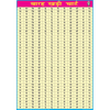 BARAH KHADI (HINDI) CHART SIZE 70 X 100 CMS - Indian Book Depot (Map House)