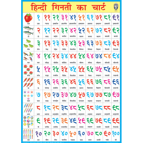 COUNTING IN HINDI CHART SIZE 70 X 100 CMS - Indian Book Depot (Map House)