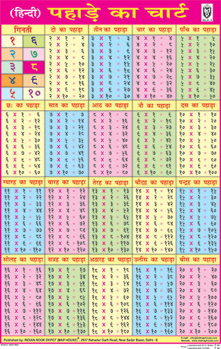 MULTIPLICATION (HINDI) CHART SIZE 50 X 75 CMS