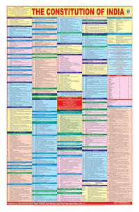 Constitution Of India chart (English, 2020 latest edition), size 58 x 90 cms - Indian Book Depot (Map House)