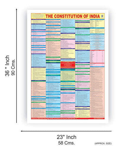 Constitution Of India chart (English, 2020 latest edition), size 58 x 90 cms