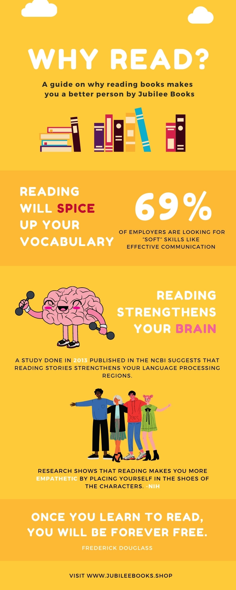 """Reading  will spice  up your vocabulary: 69% Of employers are looking for """"soft"""" skills like  effective communication; Reading strengthens your brain: A study done in 2013 Published in the NCBI suggests that reading stories strengthens your language processing regions; Research also shows that reading makes you more empathetic by placing yourself in the shoes of the characters; Once you learn to read,  you will be forever Free, Frederick Douglass; www.jubileebooks.shop"""