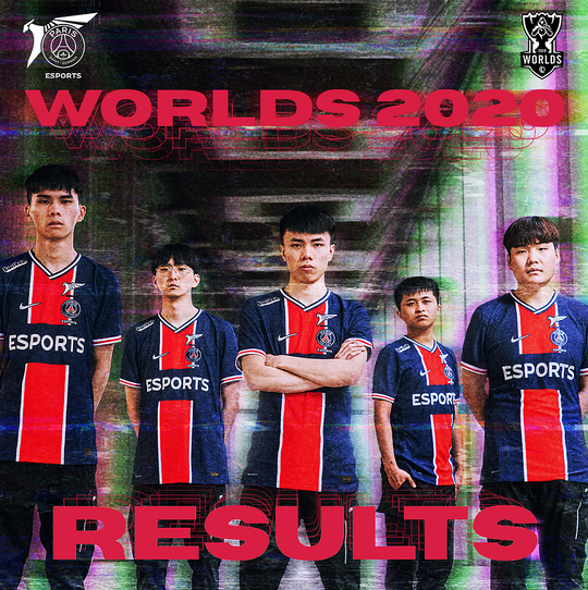TALON WORLDS 2020 RESULTS