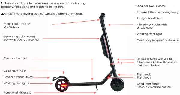 Quality check on you Voi x You Electric e-scooter