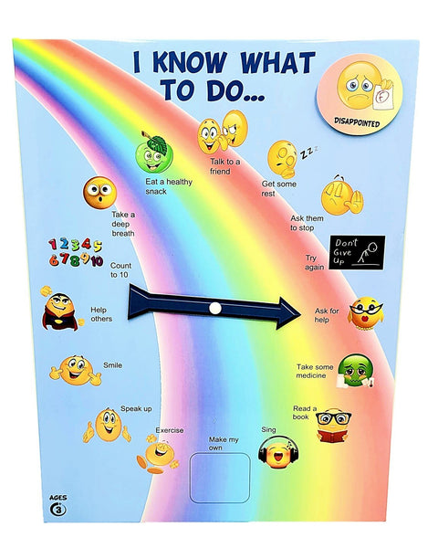 I Know What To Do Feeling/Moods Poster: 20 Different Moods/Emotions; Educational/Learning Tool; Autism; ADHD; Helps Kids Identify Moods/Feelings and M