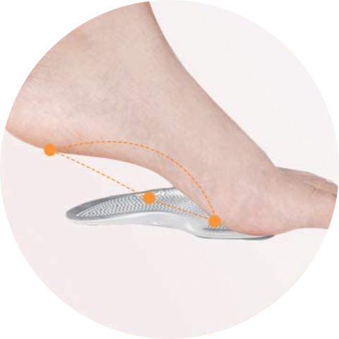 Soothe Insole Placement Instructions