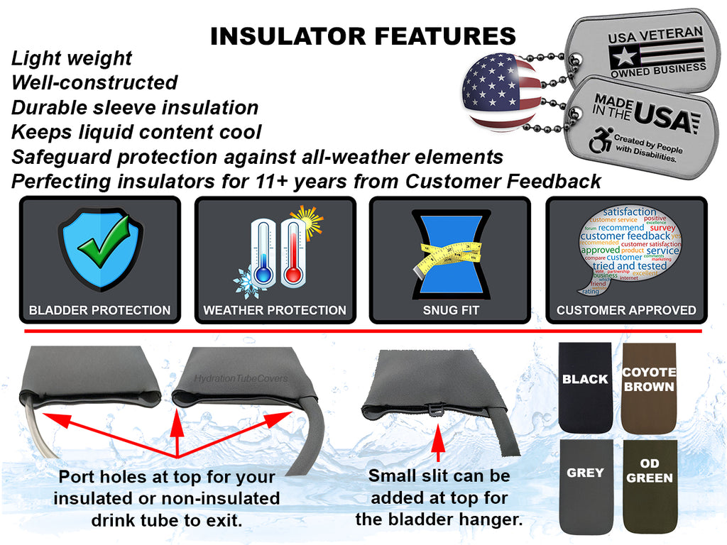 Bladder Insulation for Osprey Hydraulics Water Bladder Reservoir