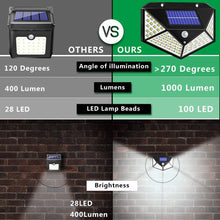 Load image into Gallery viewer, Make-trends.com Solar Lights 100 Leds Lights reflector, 270° Wide Angle, IP65 Waterproof, Easy-to-Install Security Lights for Front Door, Yard, Garage, Deck