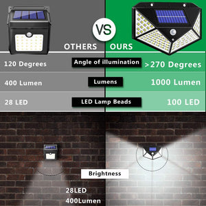 Make-trends.com Solar Lights 100 Leds Lights reflector, 270° Wide Angle, IP65 Waterproof, Easy-to-Install Security Lights for Front Door, Yard, Garage, Deck