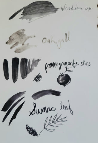 Natural ink examples