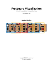Load image into Gallery viewer, Fretboard Visualization