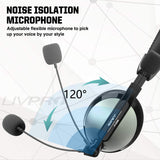 best noise isolation microphone