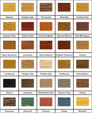 Stain colors available at IndustrialFurnitureCo.com