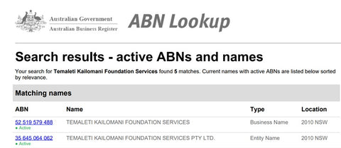 ABN FOR BUSINESS NAME & ENTITY NAME