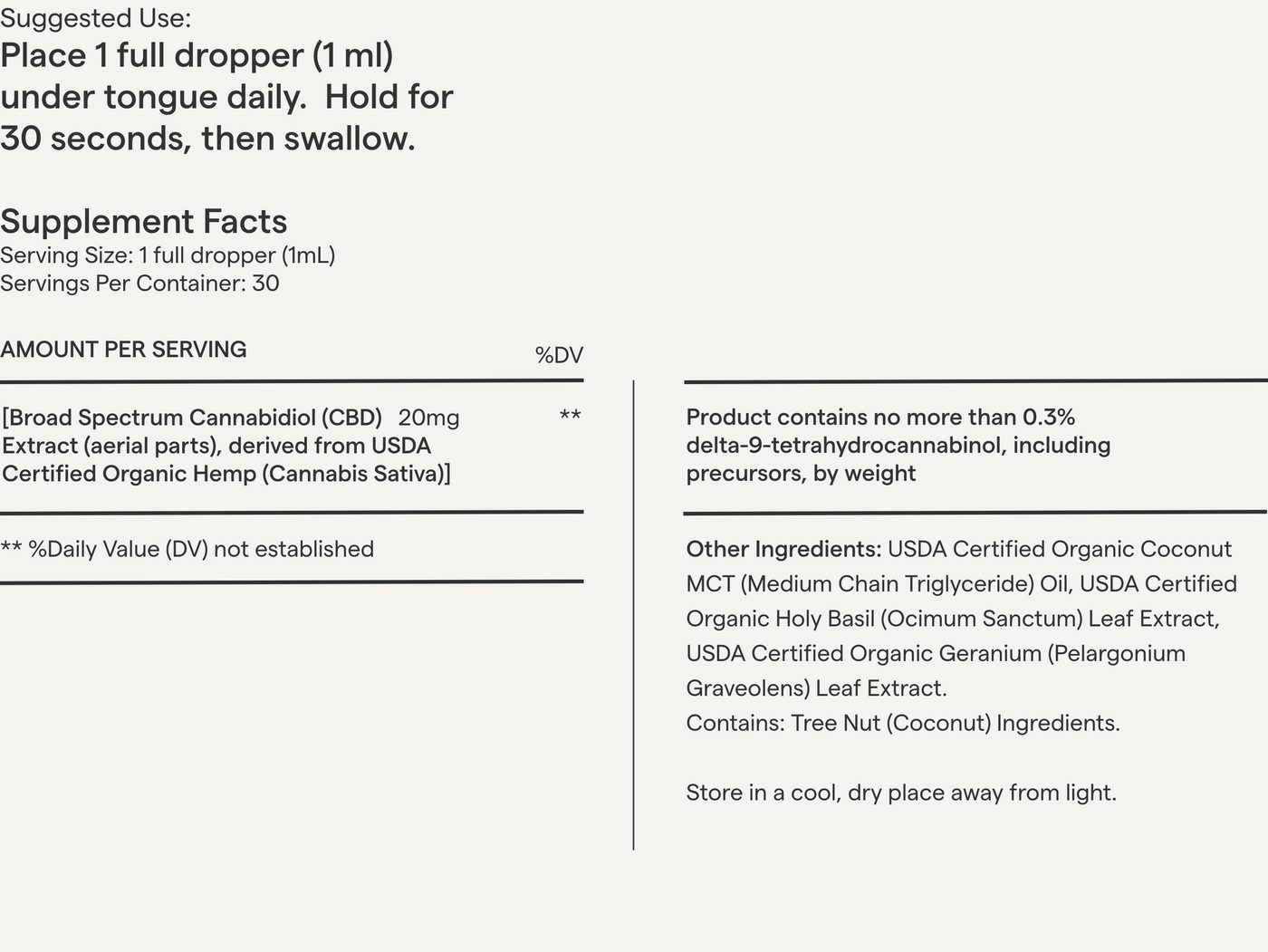 Infographic of supplement information