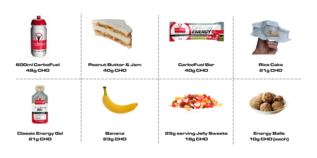 carbohydrate content of your ride foods