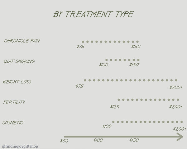 acupuncture price list by treatment type