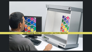 Color Viewing, Color Communication, Color Matching