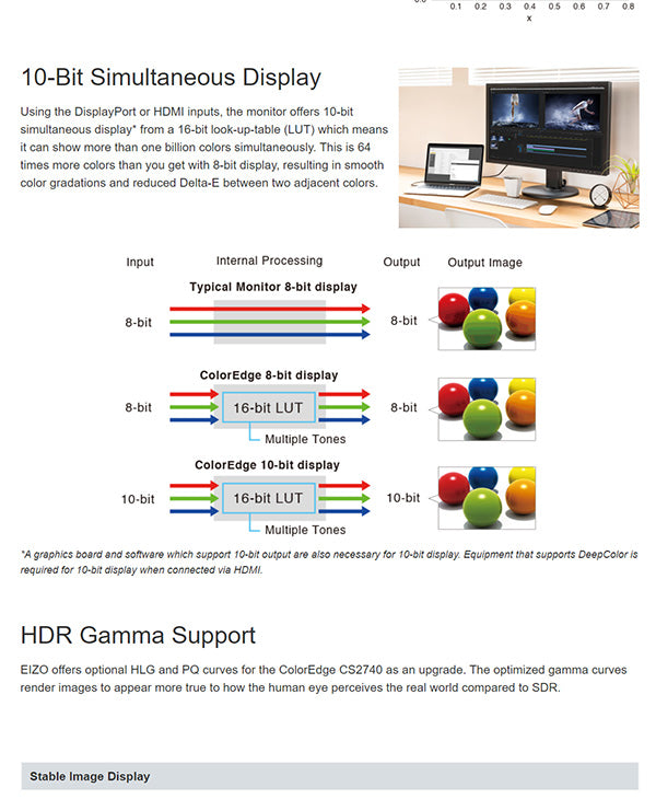 ColorMall Eizo ColorEdge CS2740-4K-BK Features