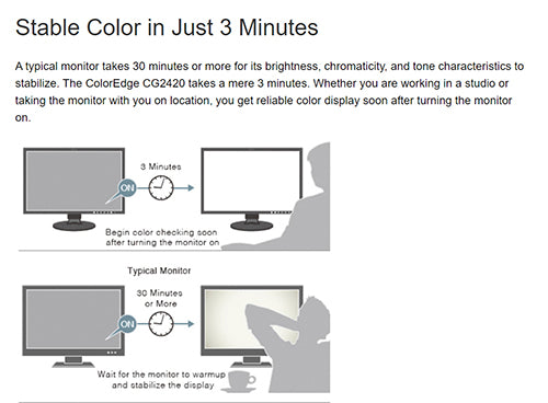 ColorMall Eizo ColorEdge CG2420-BK Stable Color In Just 3 Minutes