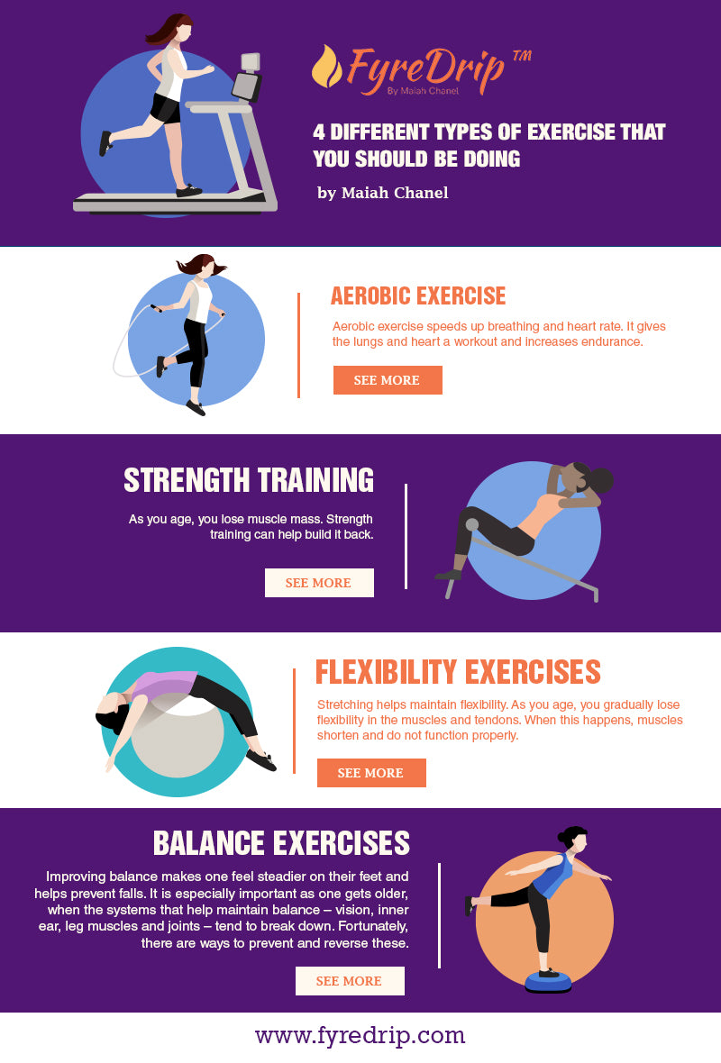 4 Different Types of Exercise That You Should Be Doing