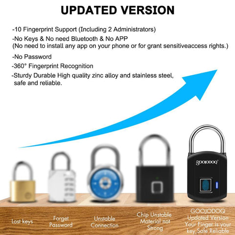 Image of Electric USB Smart Fingerprint Lock