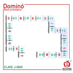 Dominó Tablas de Multiplicar - Educatodo  - Dominó