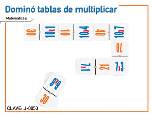 Dominó Tablas de Multiplicar Grupal - Educatodo  - Dominó