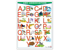 Póster ABC Asociation - Educatodo  - Póster