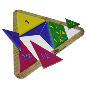 Super Triangulo de Fracciones - Educatodo  -