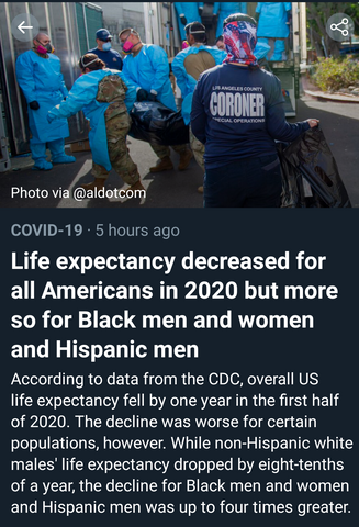 life expectancy decreased for all Americans in 2020 but more so for Black men & women