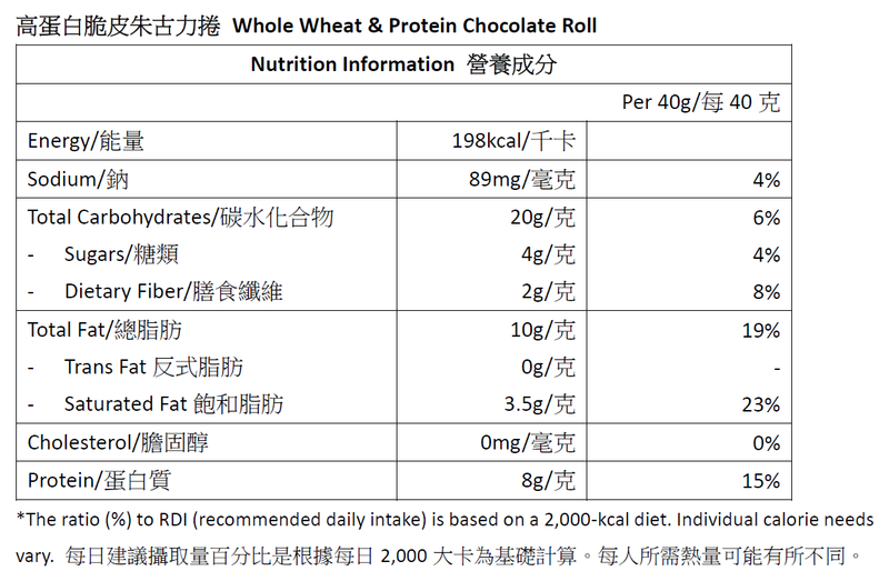 Dashin Whole Wheat & Protein Roll (Chocolate)