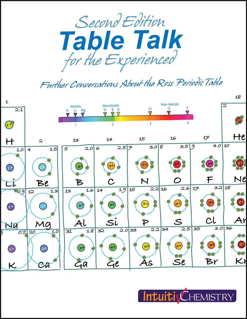 Table Talk for the Experienced - Further Conversations About The Ross Periodic Table