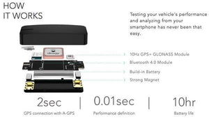 Dragy Performance GPS Meter