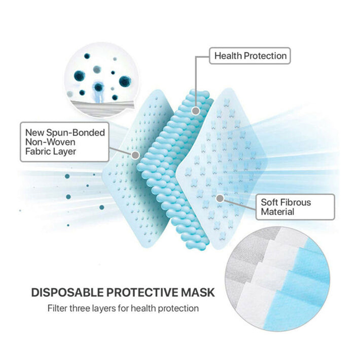 Premium Surgical Face Mask 95% Bacterial Filteration