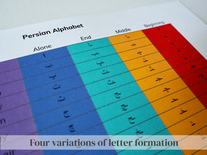Handwriting Guide for Persian / Farsi Alphabet