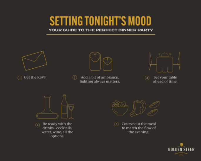 Setting tonights mood: 1. get the rsvp 2. add a bit of ambiance, lighting always matters 3. set your table ahead of time 4. be ready with the drinks - cocktails, water, wine, all the options 5. course out the meal to match the flow of the evening