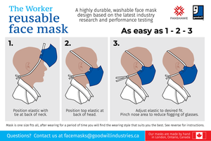 The worker face mask instructions, page 1