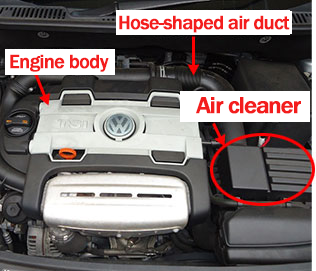 positon of air cleaner