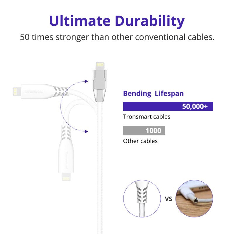 LCC06 Double Braided Nylon 4FT USB-C to Lightning Cable | White | Tronsmart supertech.pk