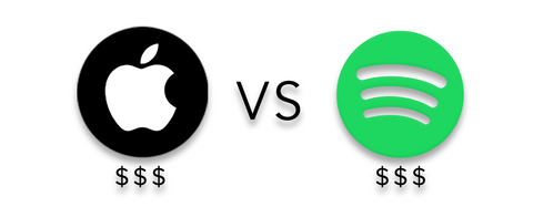Spotify vs Apple Music Streaming Payments