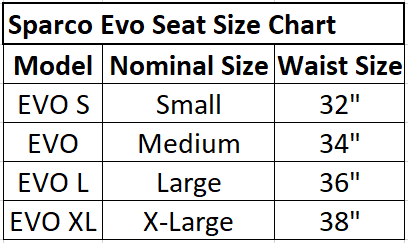 Sparco Racing Seat Size Chart. Sparco EVO QRT Racing Seat Size Chart