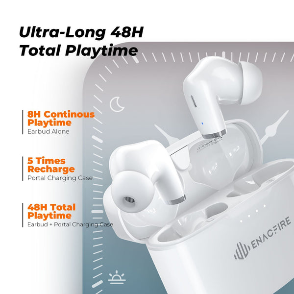 ENACFIRE E90 Wireless Earbuds 48H Playtime