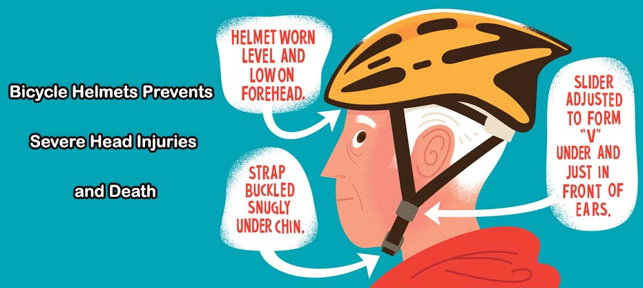 Prevent Head Injury