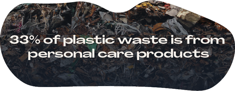 33% of plastic waste is from personal care products