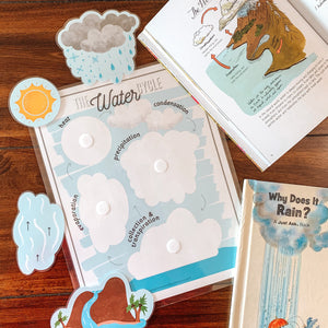 Water Cycle Kids Printable Activity - Arrows And Applesauce