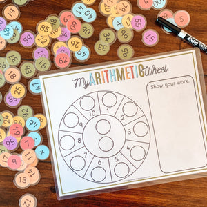 Printable Arithmetic Wheel - Arrows And Applesauce